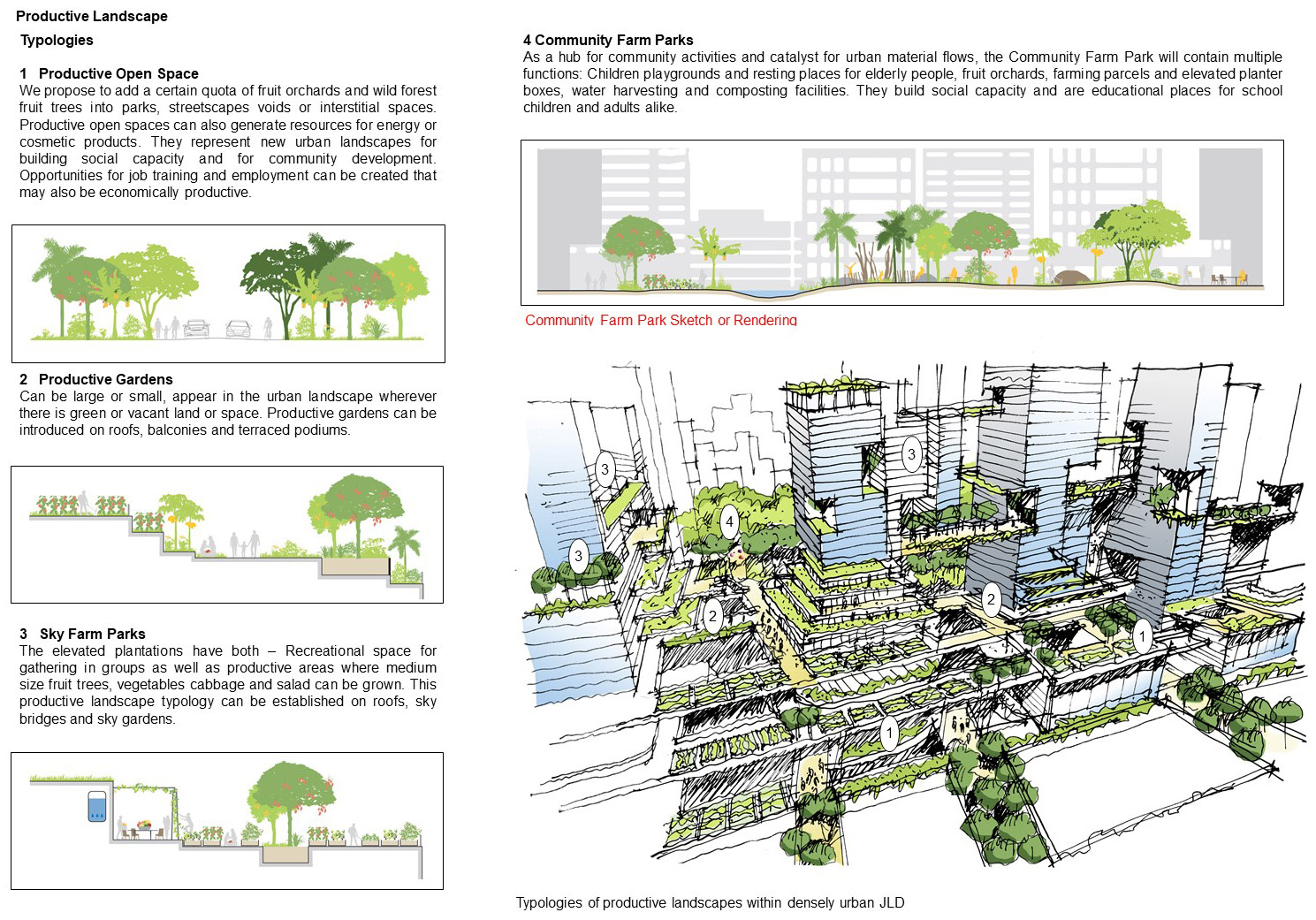 Jurong-Lake-District-Masterplan-10